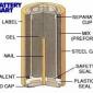 How do batteries work?